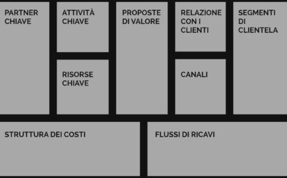 strategia aziendale Business Model Canvas consulenza aziendale